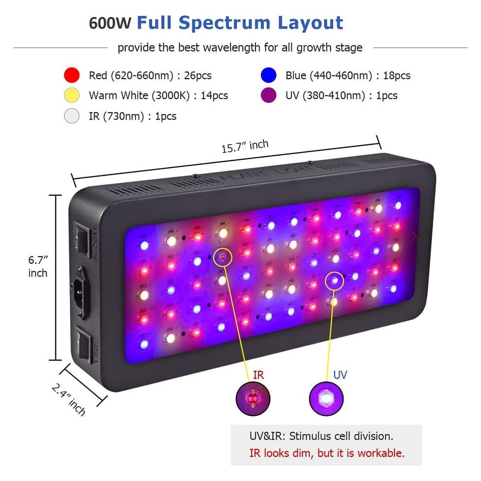 Dimmable 1200W 900W 600W LED Grow Light Full Spectrum Fr Veg Flower Dual Switch