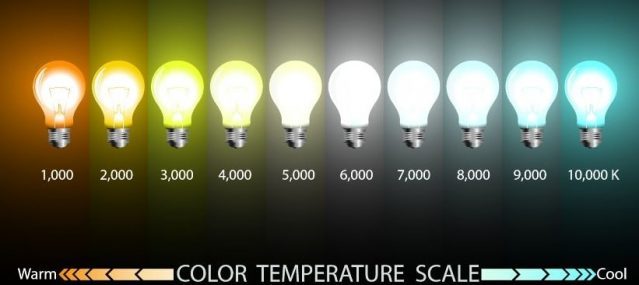 Color Temperature Of Led Lighting
